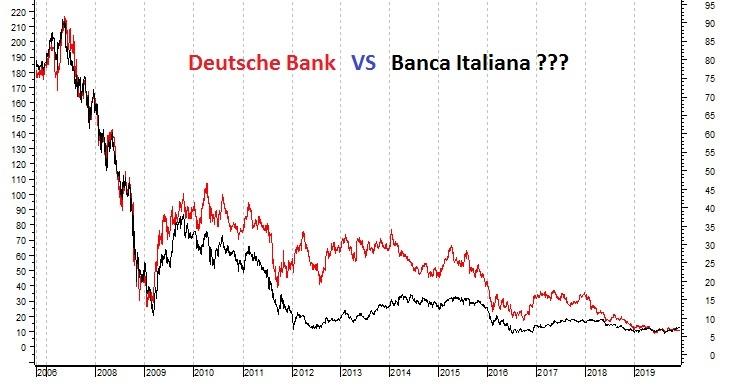 DeutscheBank_VS_Banca Italiana